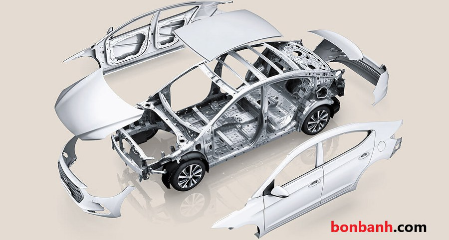 Hệ thống an toàn trên Hyundai Accent 2020