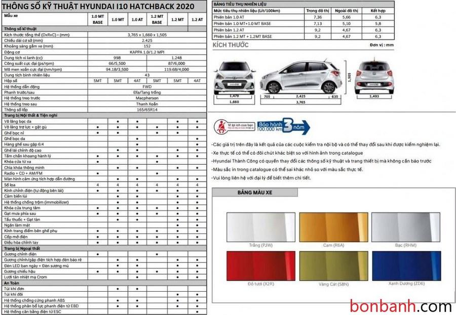 Thông số kỹ thuật Hyundai i10 hatchback 2020