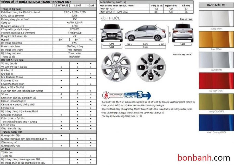 Thông số kỹ thuật Hyundai i10 sedan 2020
