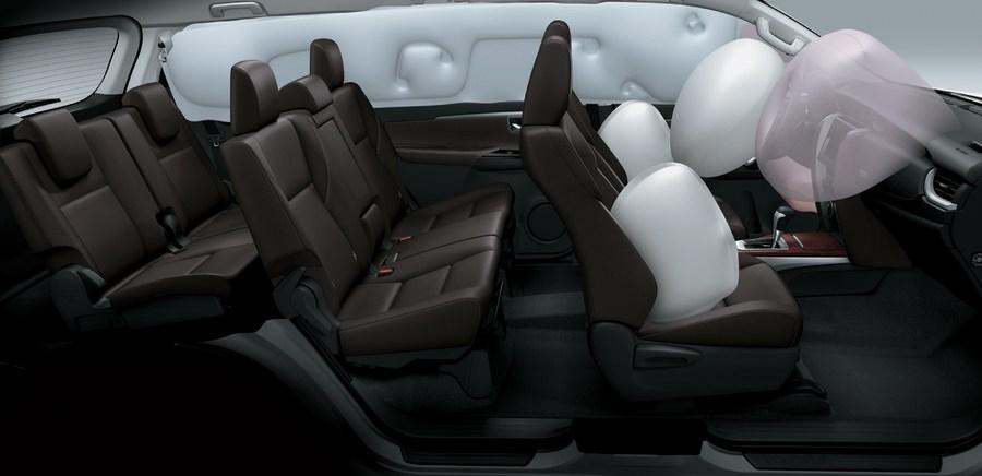 Tính năng an toàn Toyota Fortuner 2020