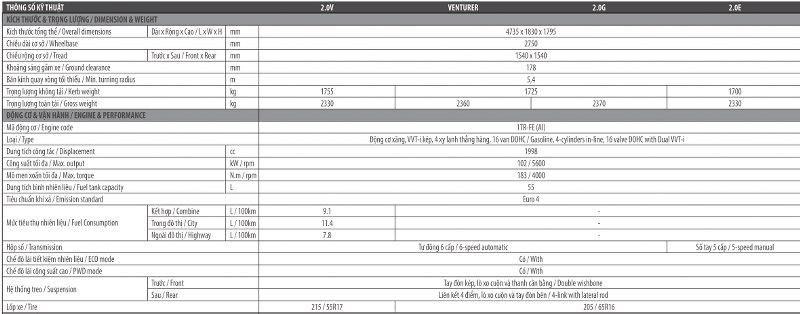 Thông số kỹ thuật Toyota Innova 2020