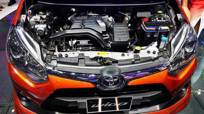Động cơ xe Toyota Wigo 2020